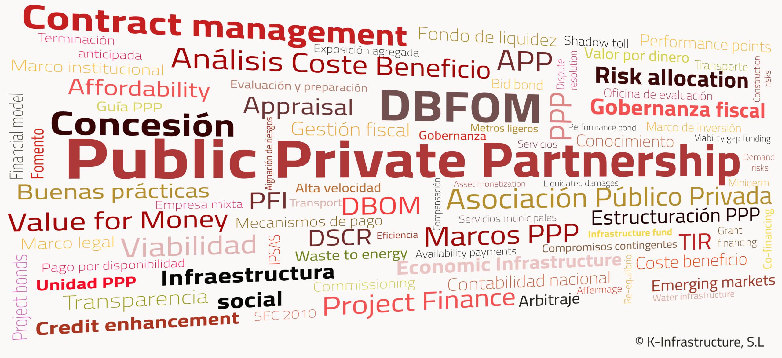 APMG PPP Certification Program